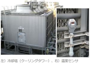 吸収式冷温水発生機事例2