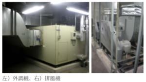 送風機 宿泊施設 厨房内換気装置3
