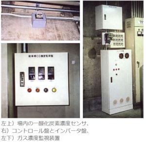 送風機 商業施設 地下駐車場換気装置2-2