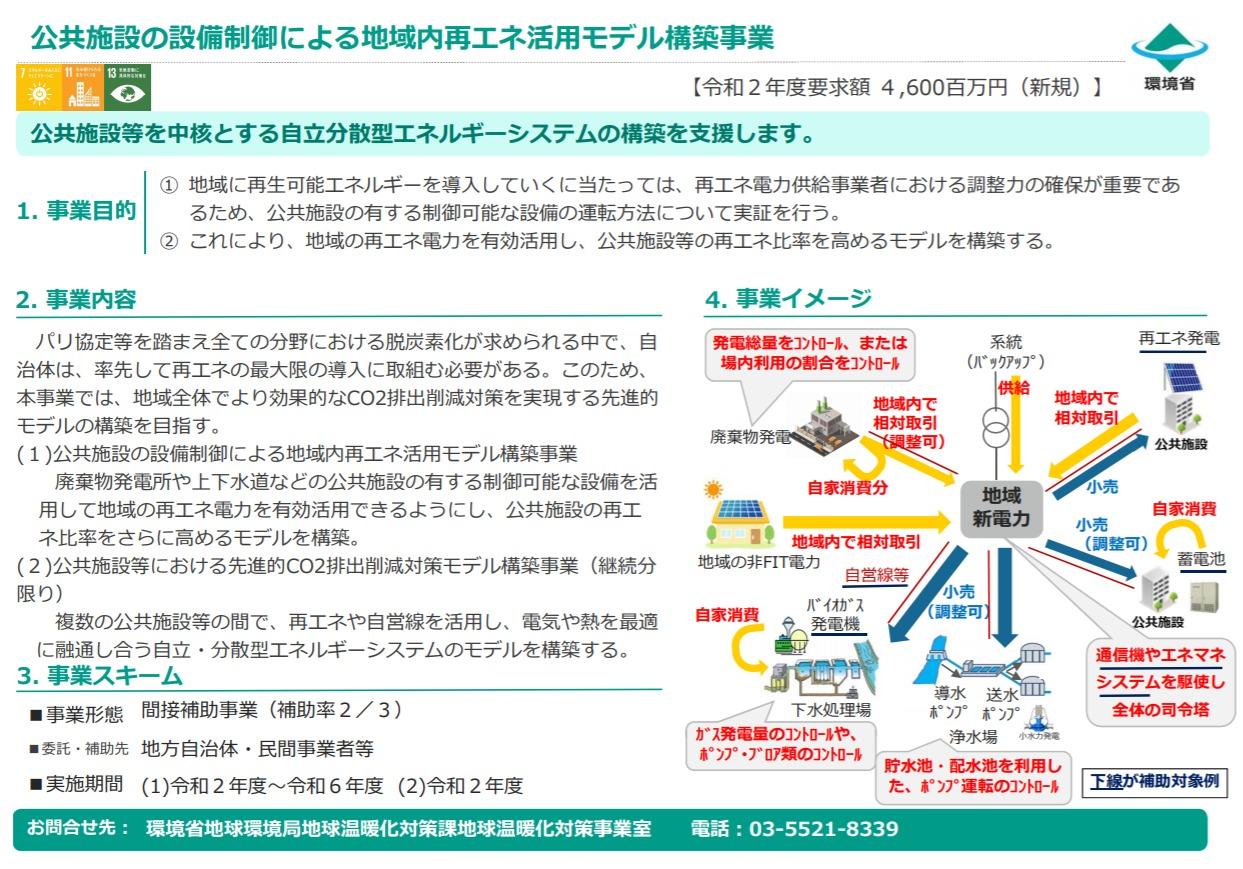 公共施設の設備制御による地域内再エネ活用モデル構築事業