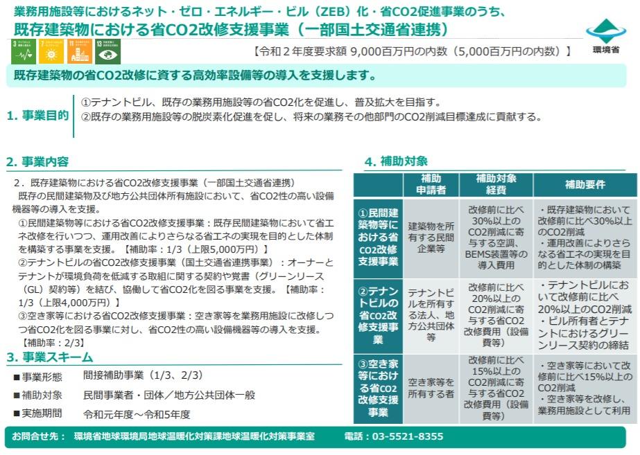 既存建築物における省CO2改修支援事業(一部国土交通省連携)