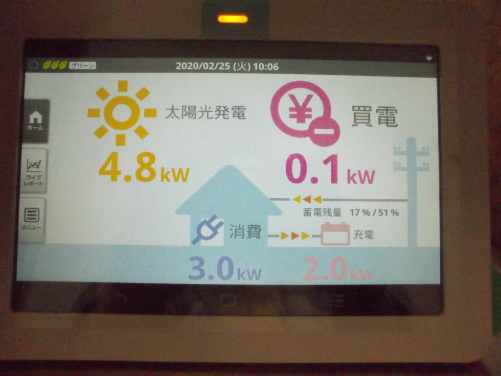 エコ・プラン 三郷CKTC 発電