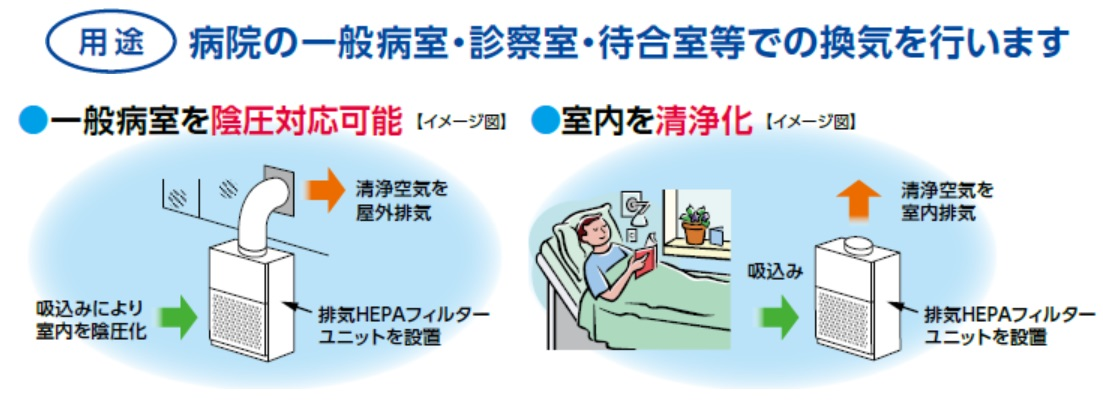 簡易陰圧装置使用例