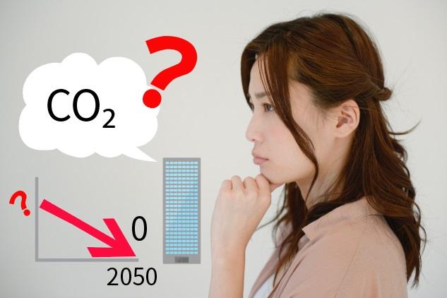 CO₂どうやって算定するの?