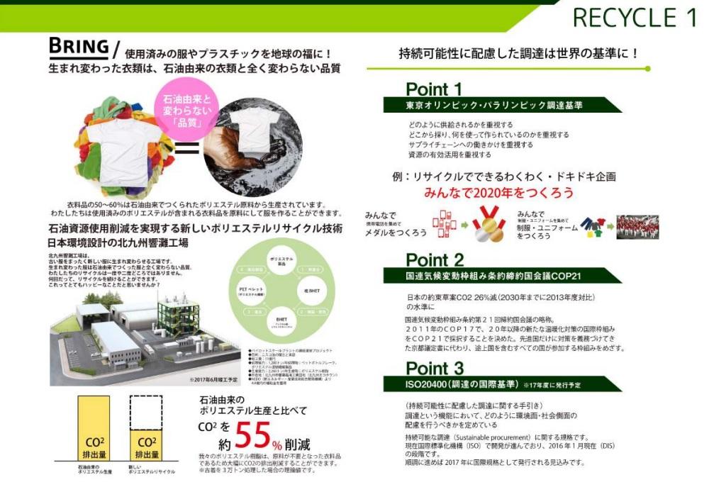 ユニフォームリサイクルプロジェクト