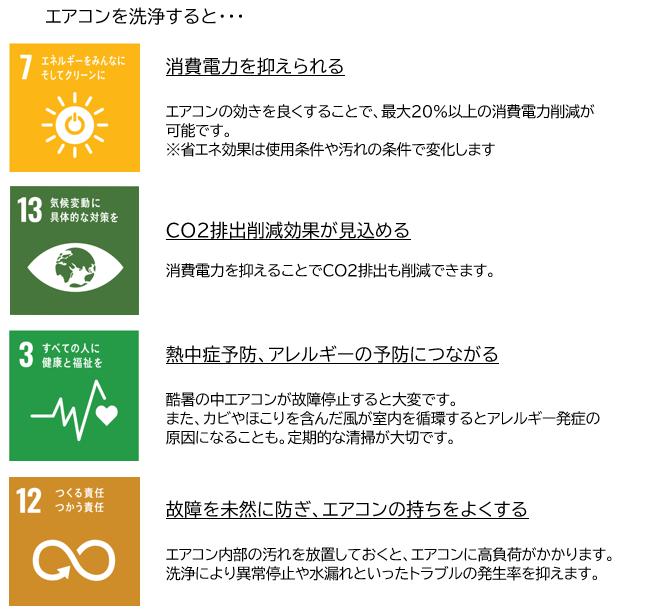 エアコン洗浄のメリット
